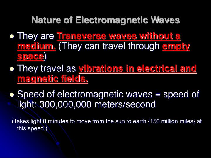Nature of Electromagnetic Waves