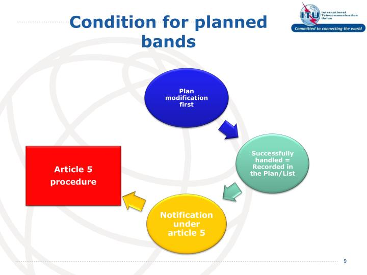 Condition for planned bands