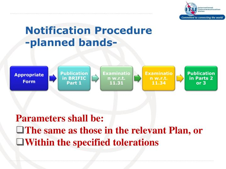 Notification Procedure