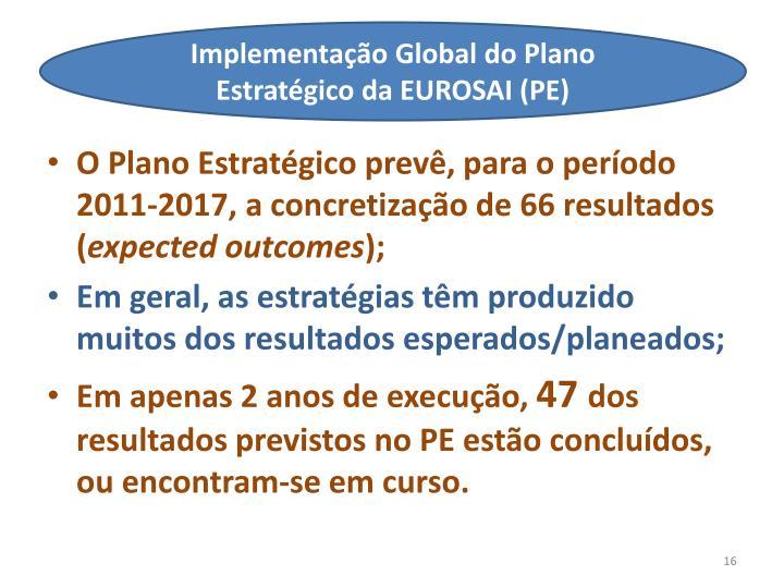 Implementação Global do Plano Estratégico da EUROSAI (PE)