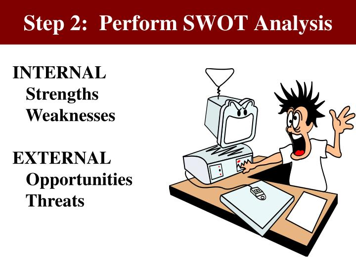 Step 2:  Perform SWOT Analysis