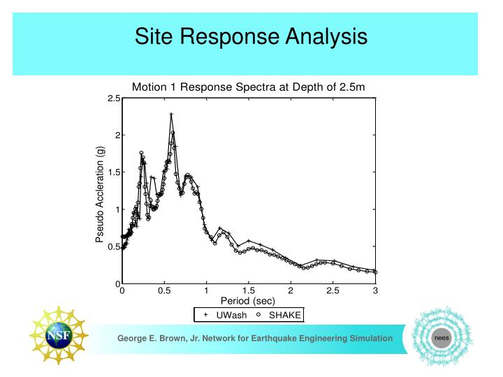 Site Response Analysis