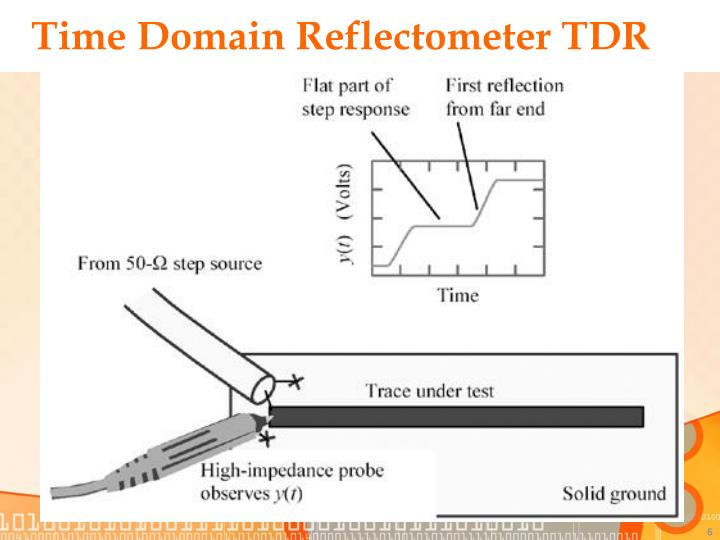 Time Domain Reflectometer : Ppt interconnect and packaging chapter transmission