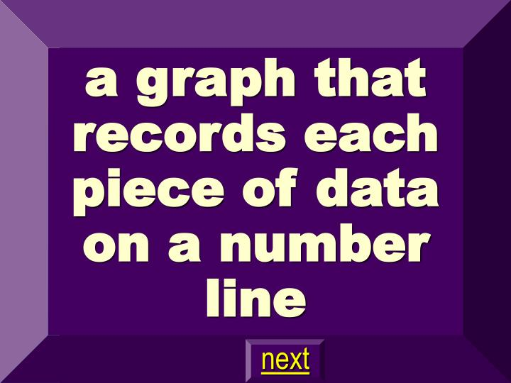 a graph that records each piece of data on a number line