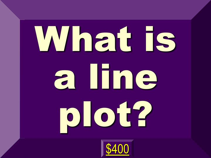 What is a line plot?