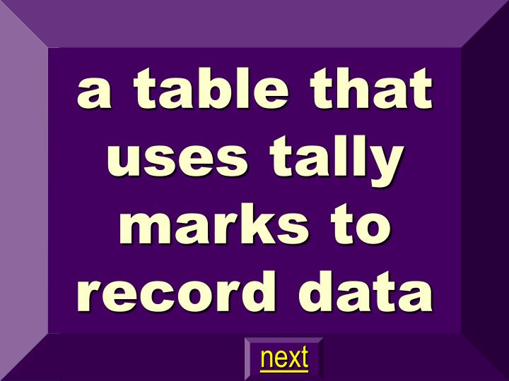 a table that uses tally marks to record data