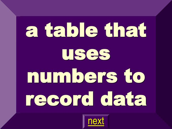 a table that uses numbers to record data