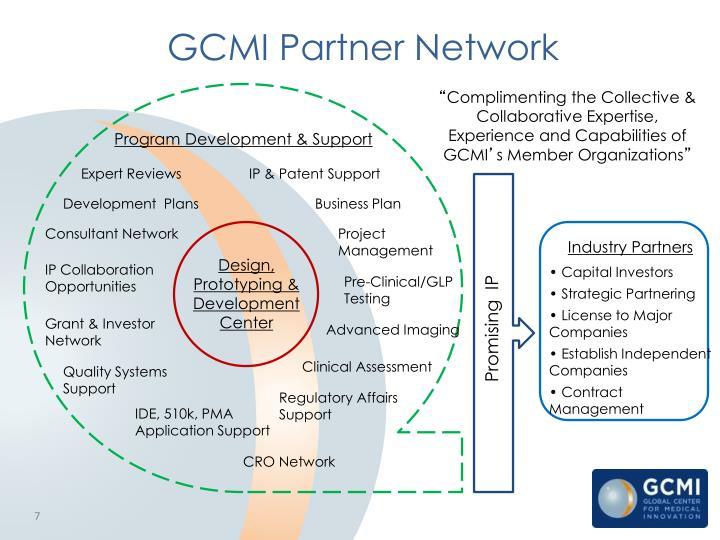 GCMI Partner Network