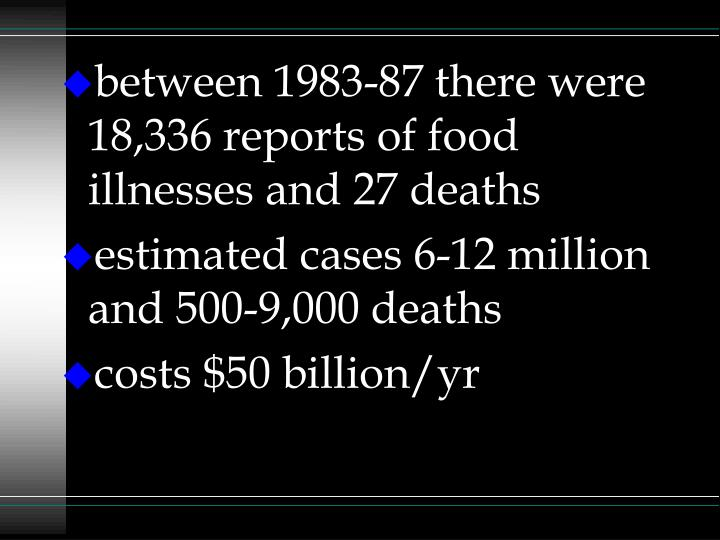 between 1983-87 there were 18,336 reports of food illnesses and 27 deaths