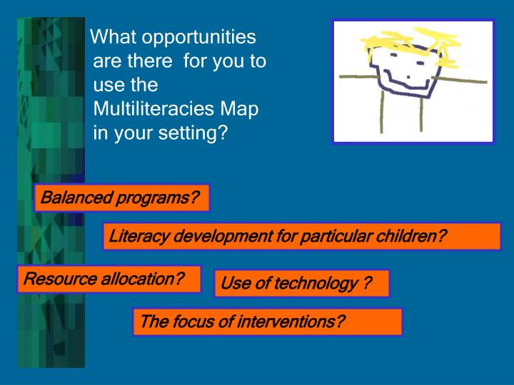 What opportunities are there  for you to use the Multiliteracies Map in your setting?