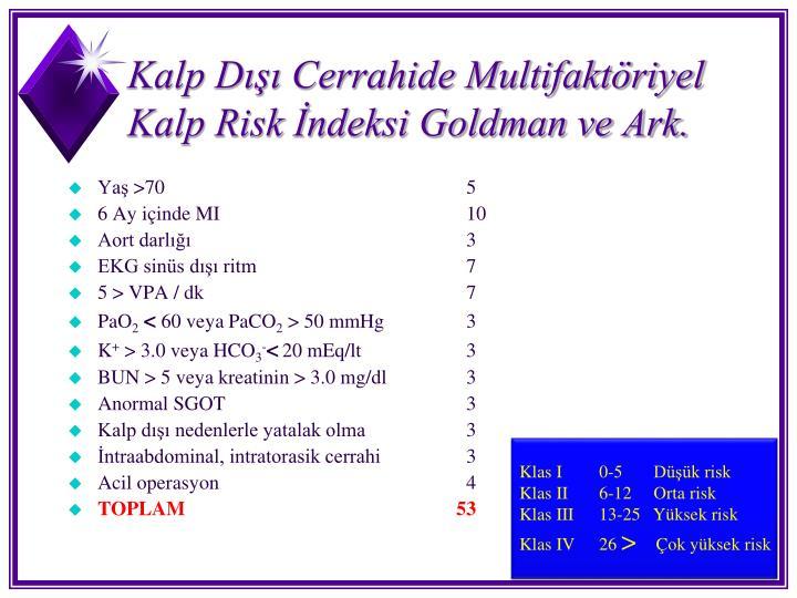 Kalp Dışı Cerrahide Multifaktöriyel Kalp Risk İndeksi Goldman ve Ark.
