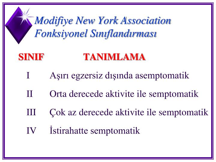 Modifiye New York Association Fonksiyonel Sınıflandırması