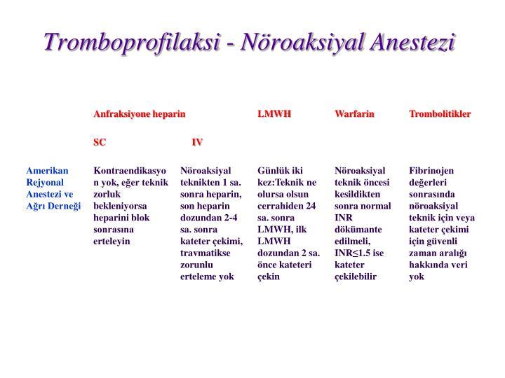 Tromboprofilaksi