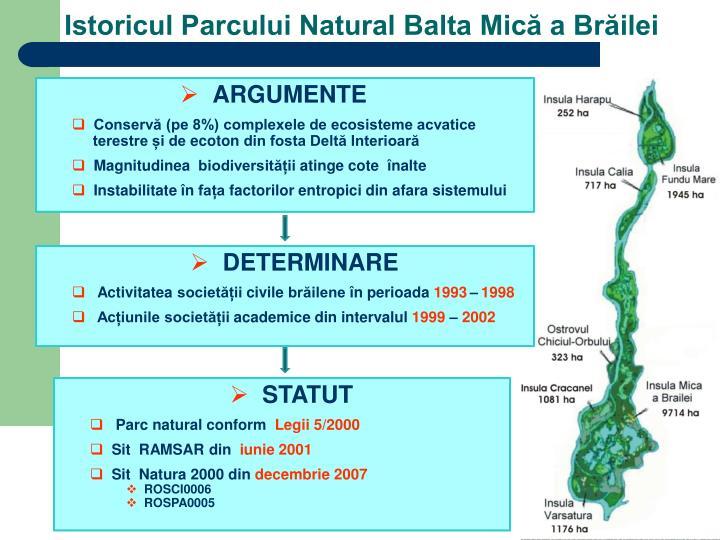 Istoricul Parcului Natural Balta Mică a Brăilei