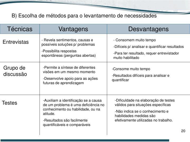B) Escolha de métodos para o levantamento de necessidades