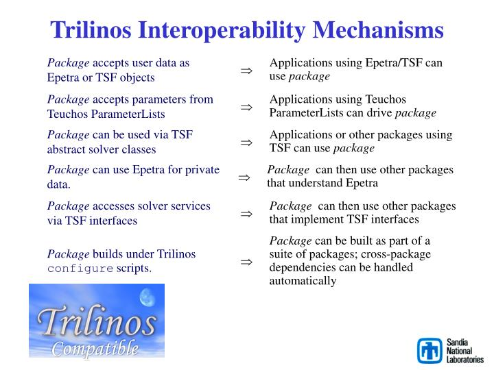Trilinos Interoperability Mechanisms