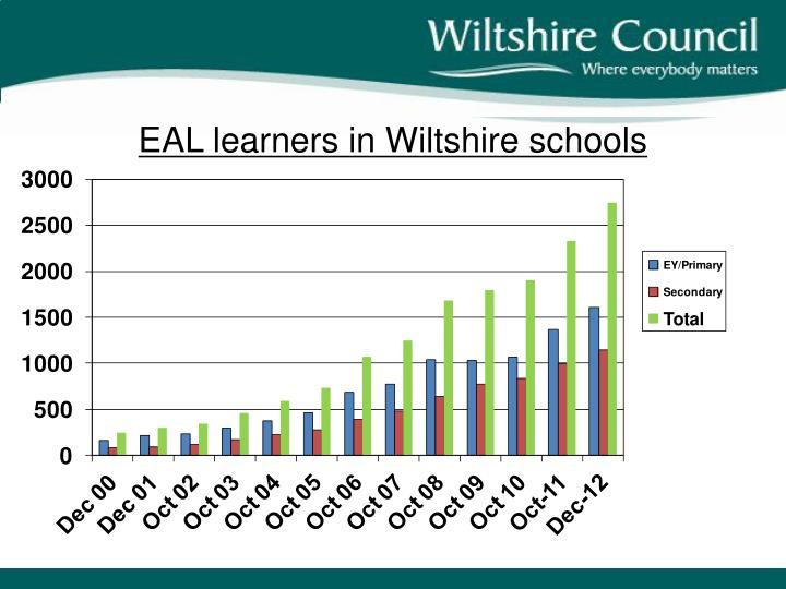 EAL learners in Wiltshire schools