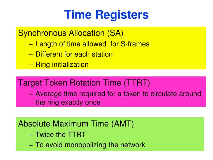 Time Registers