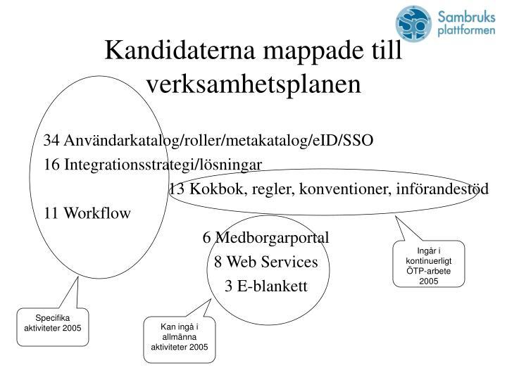 Ingår i kontinuerligt ÖTP-arbete 2005
