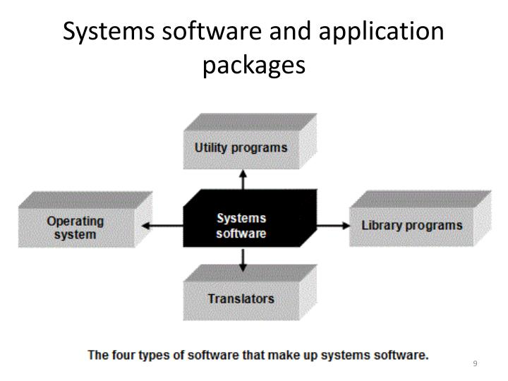 Systems software and application packages