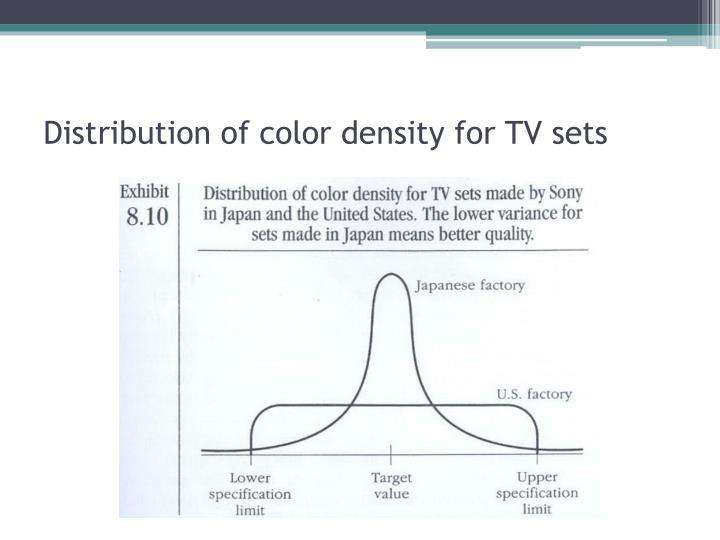 Distribution of color density for TV sets