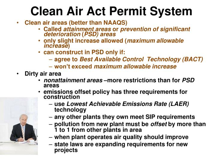 Clean Air Act Permit System