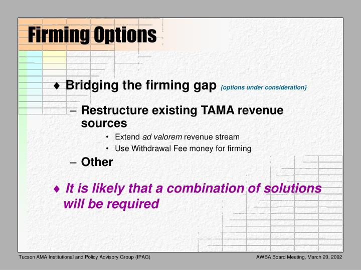 Firming Options