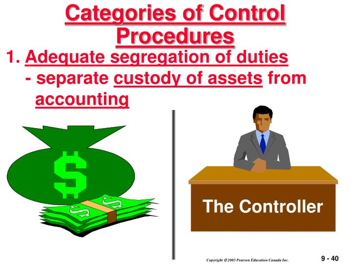 Categories of Control Procedures