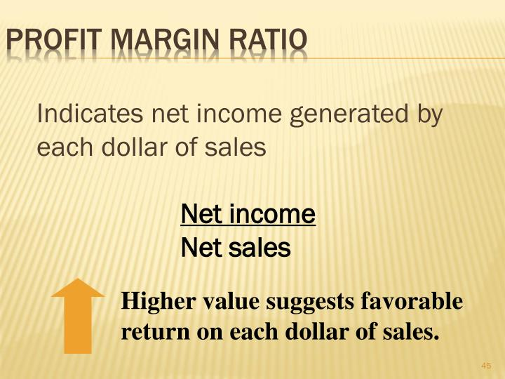 Higher value suggests favorable return on each dollar of sales.