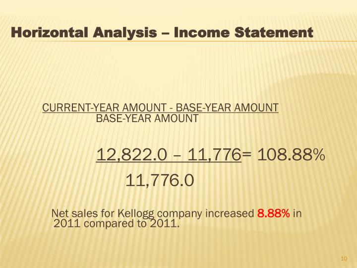 Horizontal Analysis – Income Statement