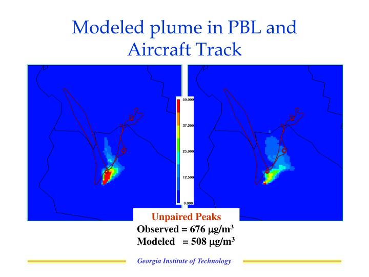 Modeled plume in PBL and