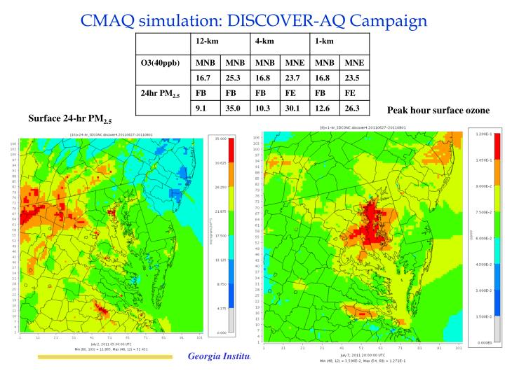 CMAQ simulation: DISCOVER-AQ Campaign