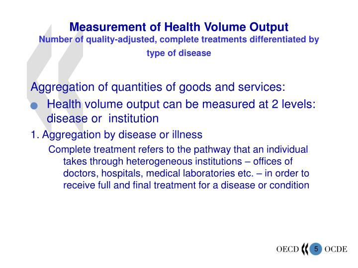 Measurement of Health Volume Output