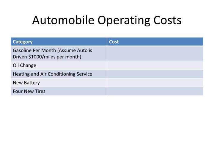 Automobile Operating Costs