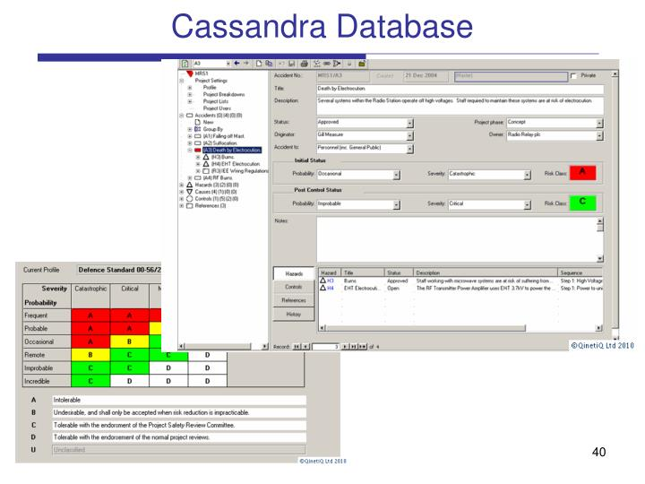 Cassandra Database