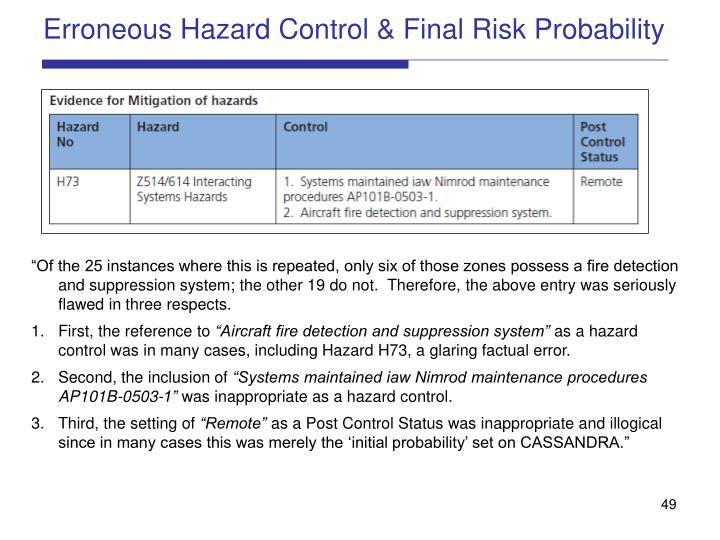Erroneous Hazard Control & Final Risk Probability