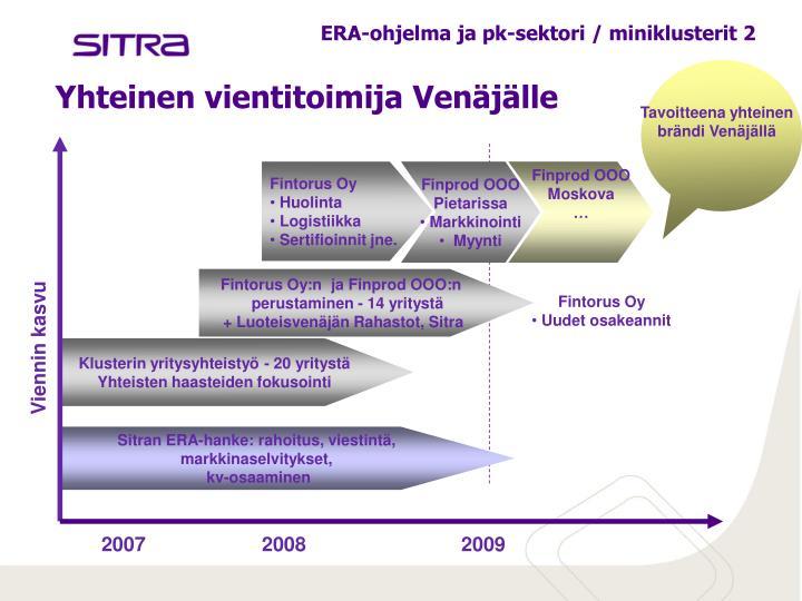 ERA-ohjelma ja pk-sektori / miniklusterit 2