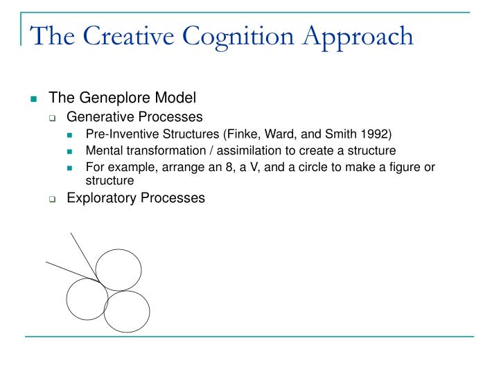 The Creative Cognition Approach