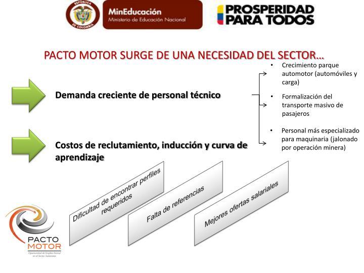 PACTO MOTOR SURGE DE UNA NECESIDAD DEL SECTOR…