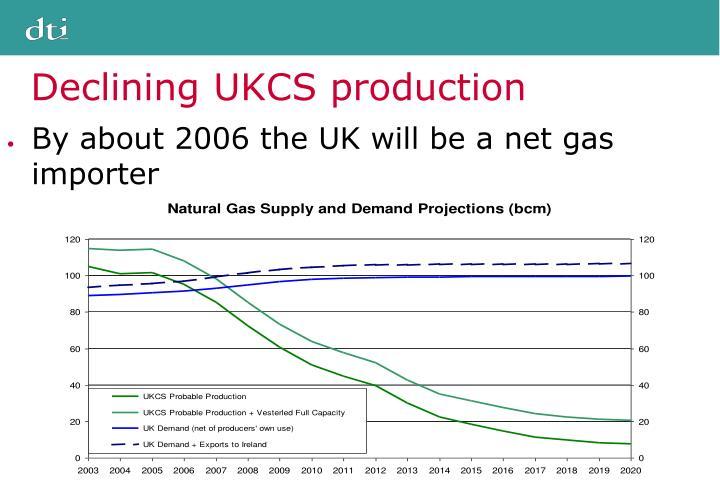 Declining UKCS production