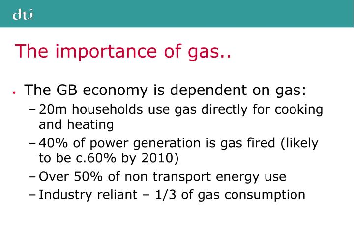 The importance of gas..