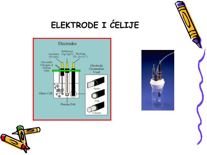 ELEKTRODE I