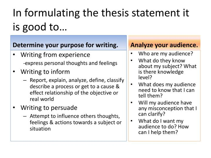 formulate a fabulous thesis statement