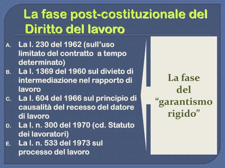 La fase post-costituzionale del Diritto del lavoro