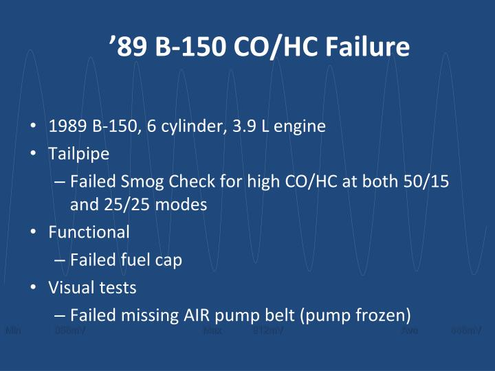 '89 B-150 CO/HC Failure