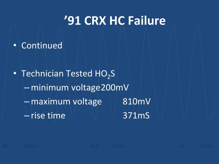 '91 CRX HC Failure