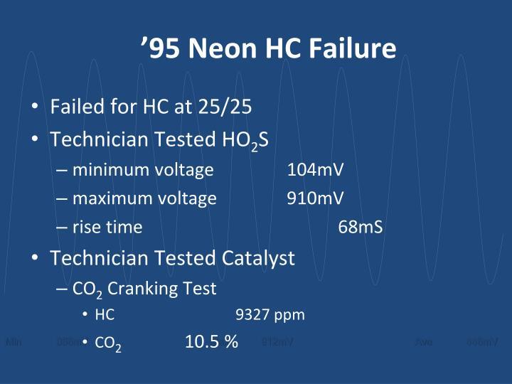 '95 Neon HC Failure
