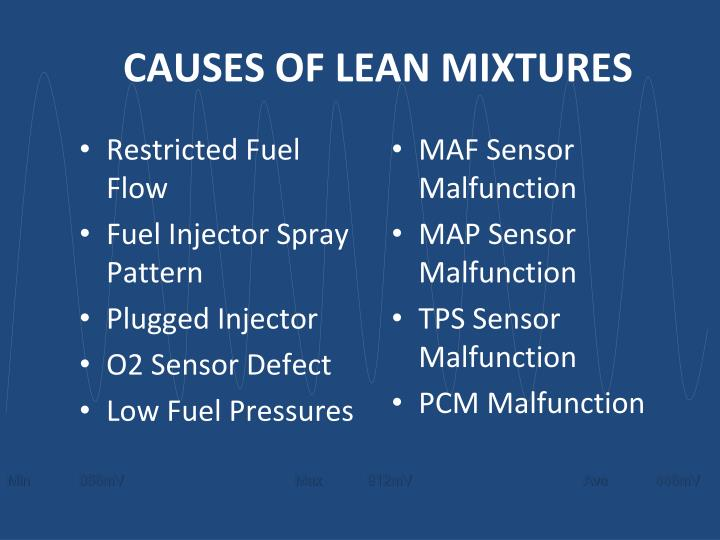 CAUSES OF LEAN MIXTURES
