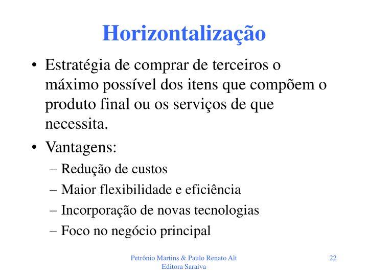 Horizontalização