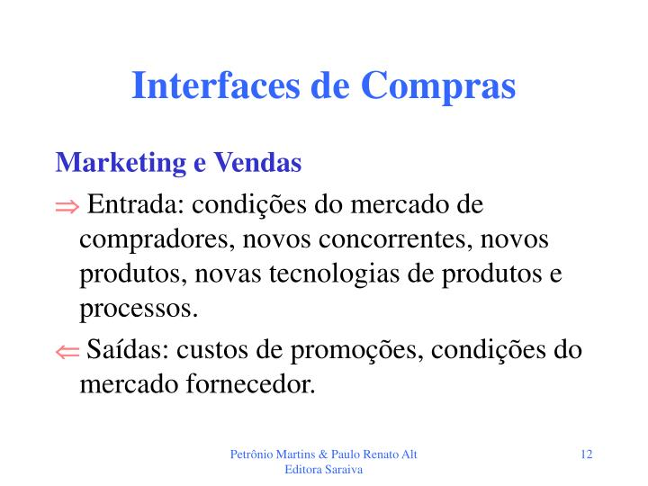 Interfaces de Compras